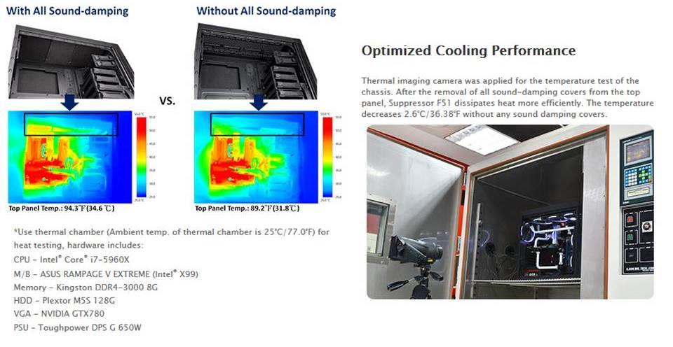 Thermaltake Suppressor F51 - optimized cooling performance