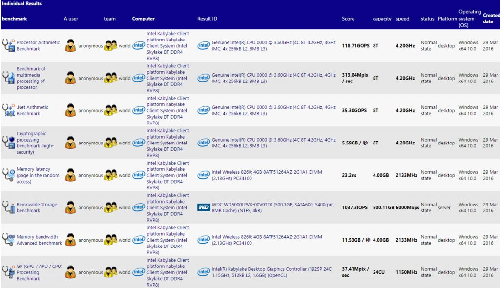 Intel-Core-i7-7700K-Kaby-Lake