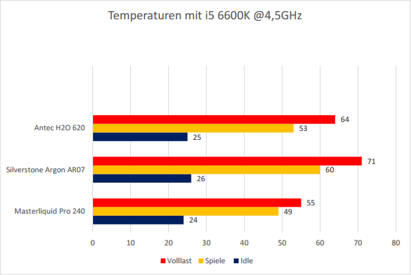 2016-07-13 15_27_00-Temperatur-OC1.pdf