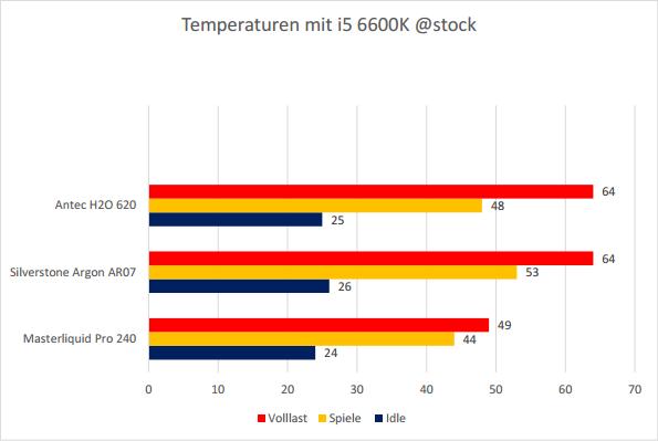 2016-07-13 15_27_26-Temperaturen-Stock1.pdf