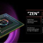 AMD Ryzen: X370 Motherboards vorgestellt