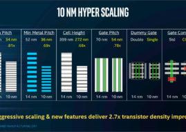 Verzögerung bei Intels 10 nm Cannon Lake Prozessoren