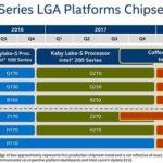 Intels Z390 Chipsatz für 2018 geplant