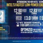Intel bringt Xeon D-2100 Skylake-SP Low-Power-Prozessoren für Edge Computing auf den Markt