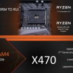 ASMedia bleibt AMD Chipset & USB Partner und steigert den Umsatz um 44,7%