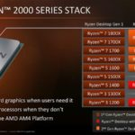 AMD-CPU-APU-Product-Stack