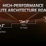 Die Gerüchte über AMD´s Next-Gen Performance GPUs verdichten sich laut folgenden Leak