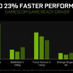 Neuer Game-Ready-Treiber, neue Raytracing Gameplay-Videos, neue Spielfunktionen, mehr Leistung, und vieles mehr!