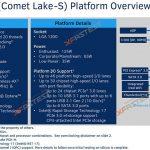 Gigabyte Z490 und B460 LGA 1200 Mainboards für 10. Gen Intel Comet Lake-S angekündigt.