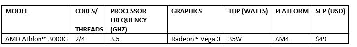 AMD AThlon 3000G Eckdaten