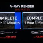 Ryzen Threadripper 3990X - 64c/128t ab Februar erhältlich