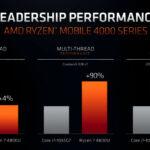 Neue AMD Hochleistungsprozessoren für Desktops und Laptops