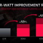 AMD RDNA2: Neue Informationen veröffentlich, bis zu 50% Steigerung