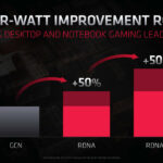 AMD Radeon: Big Navi Leak?