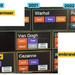 Angeblich durchgesickerte Roadmap von AMD Ryzen enthüllt Warhol Zen 3 Refresh und Zen 4 Raphael