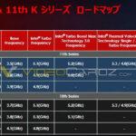 Intel Spec Sheet