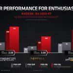 AMD launcht FidelityFX Super Resolution mit Studio und Game Support