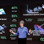 OPPO stellt Innovationen für die Smartphone-Fotografie vor